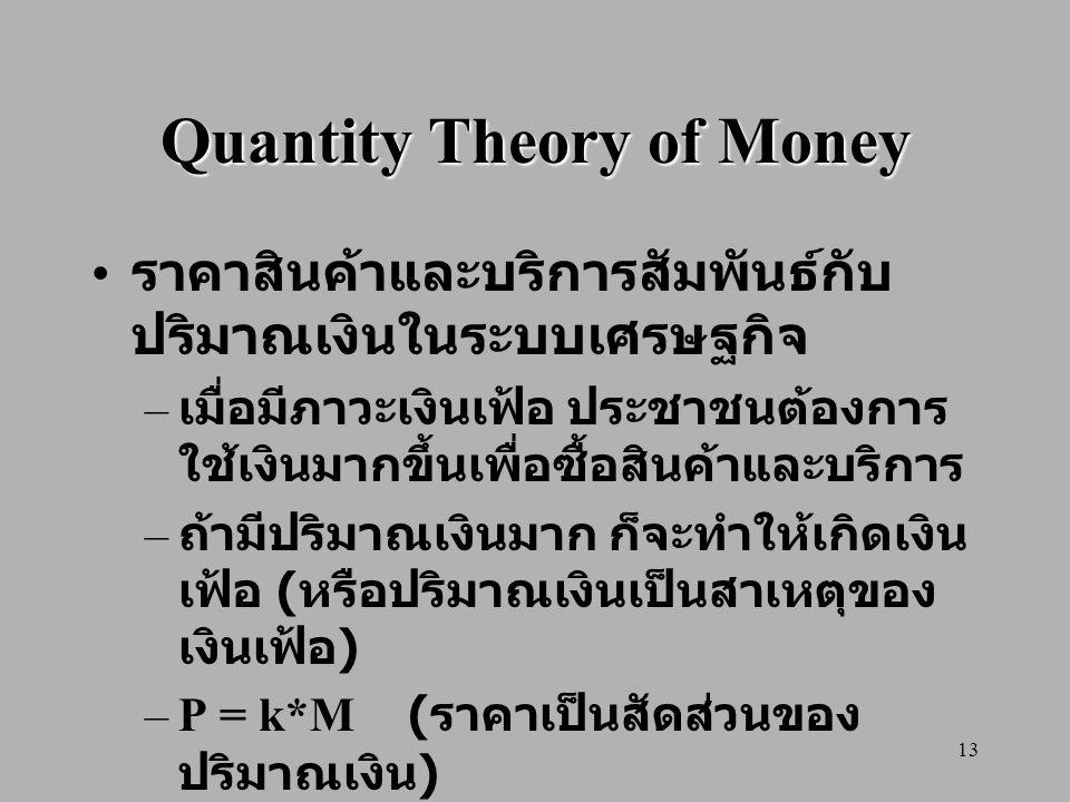 13 Quantity Theory of Money ราคาสินค้าและบริการสัมพันธ์กับ ปริมาณเงินในระบบเศรษฐกิจ – เมื่อมีภาวะเงินเฟ้อ ประชาชนต้องการ ใช้เงินมากขึ้นเพื่อซื้อสินค้า