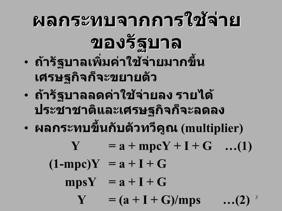 4 ผลกระทบจากการใช้จ่าย ของรัฐบาล ถ้าเรา dif สมการที่ 2 เทียบกับ I หรือ G จะพบว่า รายได้ประชาชาติจะเปลี่ยนไป ( เศรษฐกิจจะขยายหรือหดตัว ) เท่ากับ 1/mps นั่นคือ  Y= 1/mps *  G…(1) ค่า 1/mps คือ ตัวทวีคูณรายได้ ประชาชาติ เช่น ถ้า mps = 0.25 ทุกๆ บาท ของงบประมาณรัฐบาลจะทำให้รายได้ ประชาชาติเพิ่มขึ้น 4 บาท