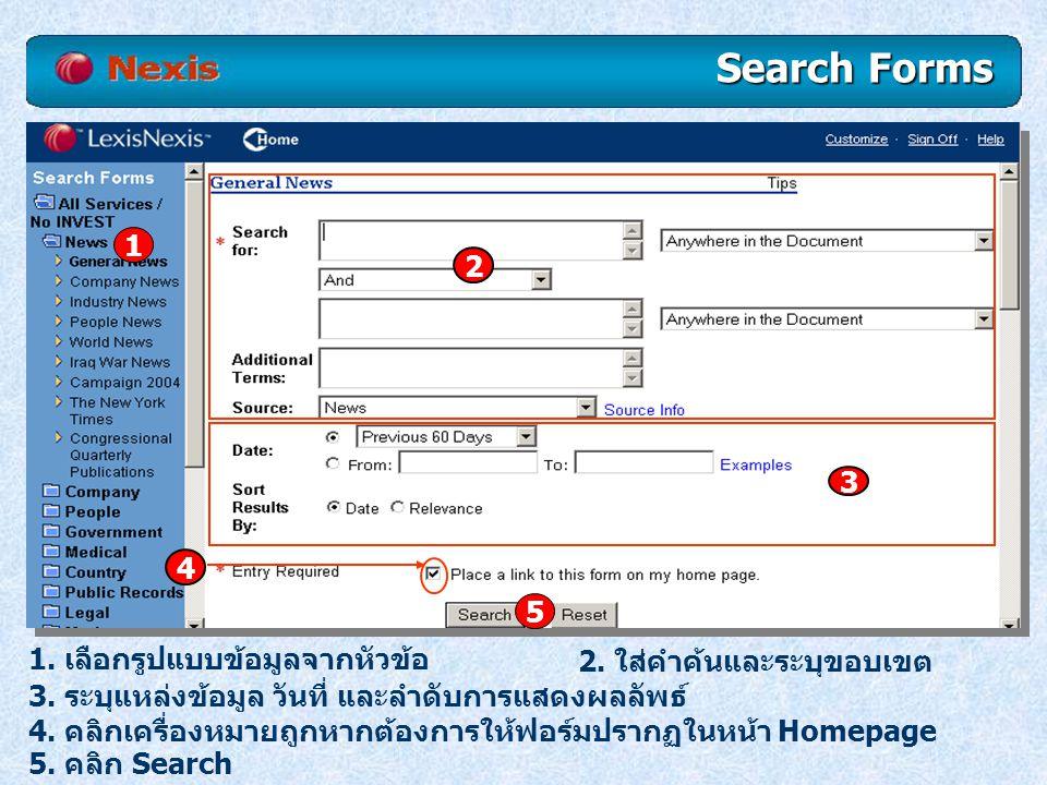 Search Forms 1.เลือกรูปแบบข้อมูลจากหัวข้อ 2. ใส่คำค้นและระบุขอบเขต 3.