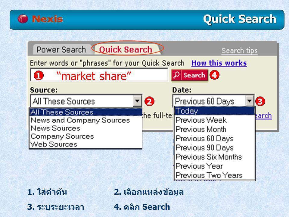 Quick Search 2. เลือกแหล่งข้อมูล 2 1. ใส่คำค้น 1 4. คลิก Search 4 3. ระบุระยะเวลา 3 market share