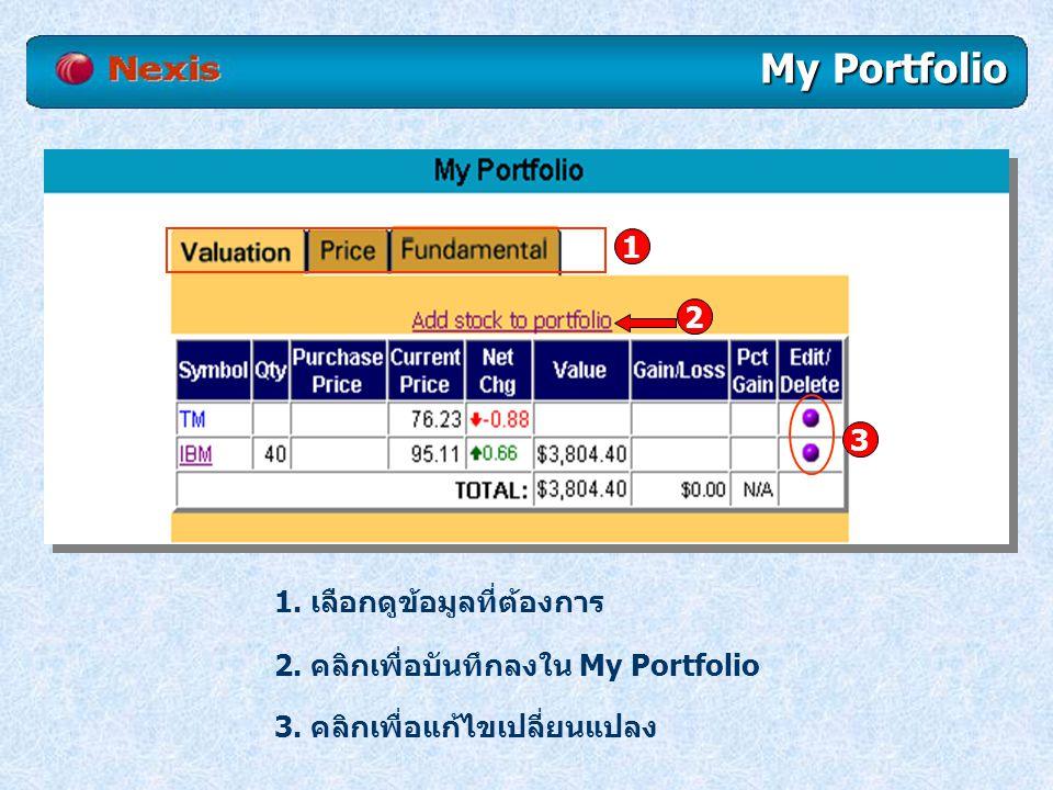 My Portfolio 1.เลือกดูข้อมูลที่ต้องการ 2. คลิกเพื่อบันทึกลงใน My Portfolio 3.