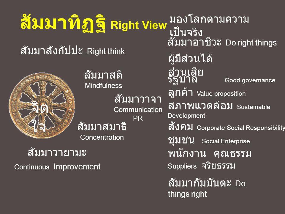 มองโลกตามความ เป็นจริง ผู้มีส่วนได้ ส่วนเสีย รัฐบาล Good governance ลูกค้า Value proposition สภาพแวดล้อม Sustainable Development สังคม Corporate Socia