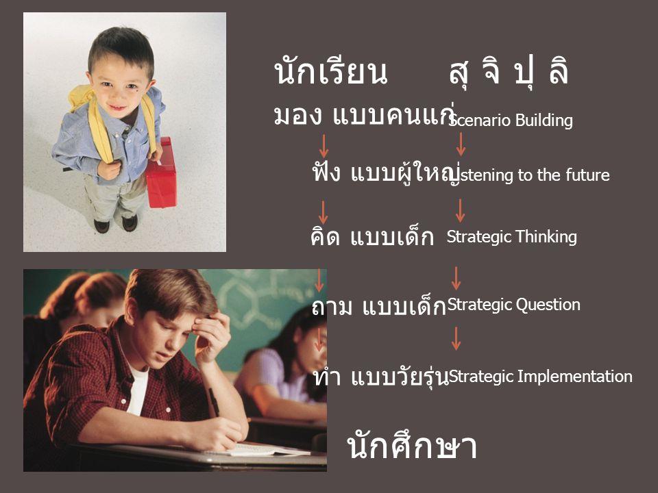 นักเรียน นักศึกษา สุ จิ ปุ ลิ มอง แบบคนแก่ ฟัง แบบผู้ใหญ่ ทำ แบบวัยรุ่น ถาม แบบเด็ก คิด แบบเด็ก Scenario Building Listening to the future Strategic Im