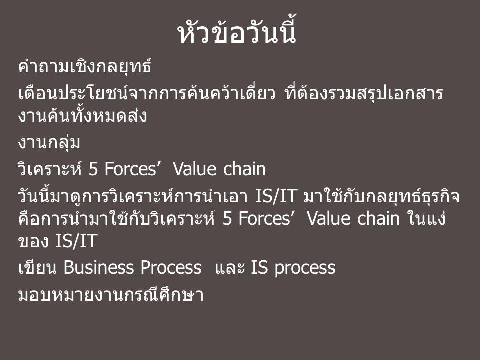 หัวข้อวันนี้ คำถามเชิงกลยุทธ์ เตือนประโยชน์จากการค้นคว้าเดี่ยว ที่ต้องรวมสรุปเอกสาร งานค้นทั้งหมดส่ง งานกลุ่ม วิเคราะห์ 5 Forces' Value chain วันนี้มา