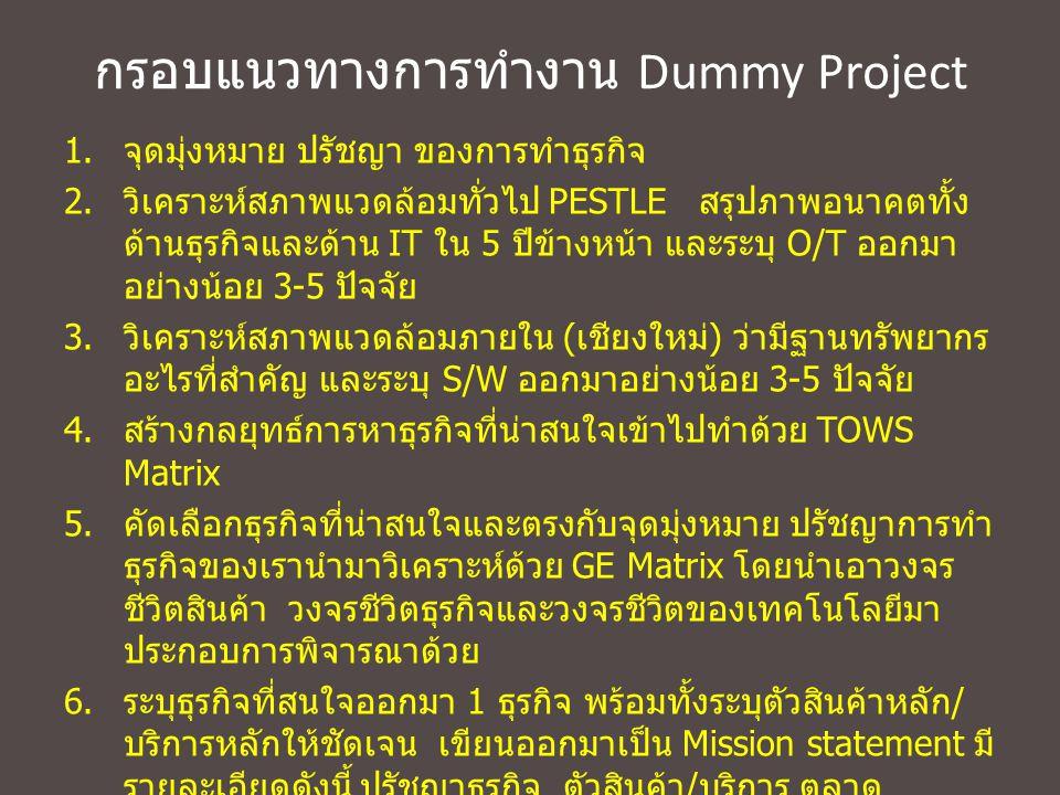 กรอบแนวทางการทำงาน Dummy Project 1. จุดมุ่งหมาย ปรัชญา ของการทำธุรกิจ 2. วิเคราะห์สภาพแวดล้อมทั่วไป PESTLE สรุปภาพอนาคตทั้ง ด้านธุรกิจและด้าน IT ใน 5