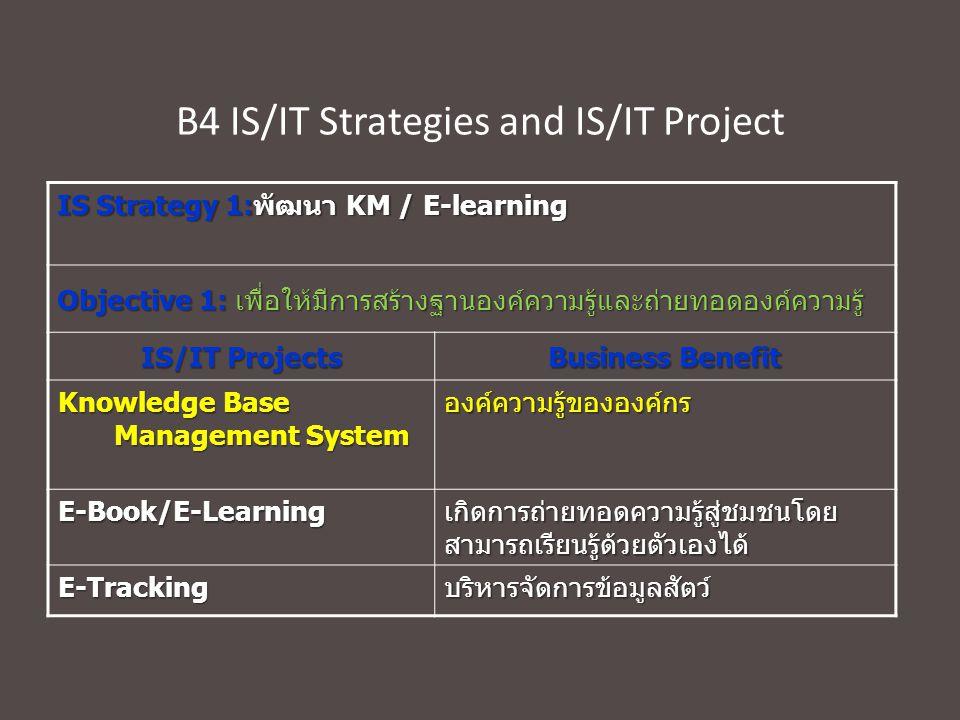 B4 IS/IT Strategies and IS/IT Project IS Strategy 1: พัฒนา KM / E-learning Objective 1: เพื่อให้มีการสร้างฐานองค์ความรู้และถ่ายทอดองค์ความรู้ IS/IT Pr