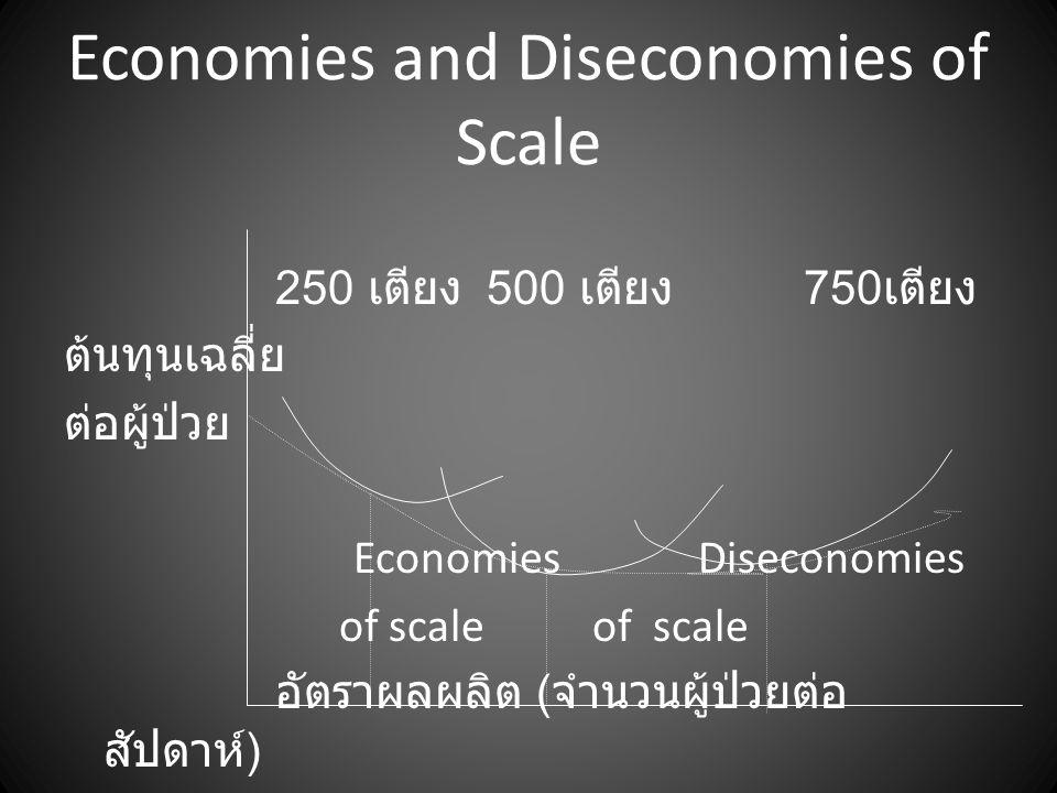 Economies and Diseconomies of Scale 250 เตียง 500 เตียง 750 เตียง ต้นทุนเฉลี่ย ต่อผู้ป่วย EconomiesDiseconomies of scaleof scale อัตราผลผลิต ( จำนวนผู