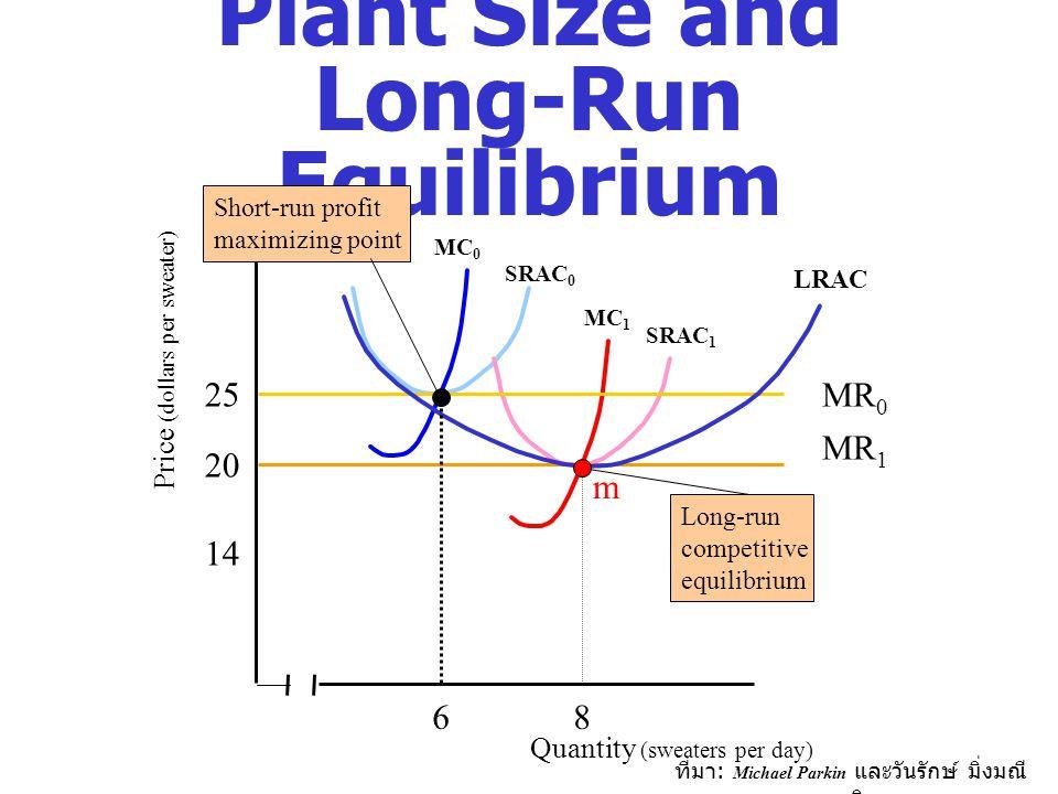ที่มา : Michael Parkin และวันรักษ์ มิ่งมณี นาคิน Quantity (sweaters per day) Price (dollars per sweater) 14 25 40 Plant Size and Long-Run Equilibrium