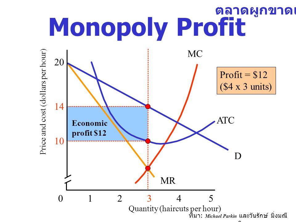 ที่มา : Michael Parkin และวันรักษ์ มิ่งมณี นาคิน Economic profit $12 MC MR Monopoly Profit 012 34 5 10 14 20 Quantity (haircuts per hour) Price and co