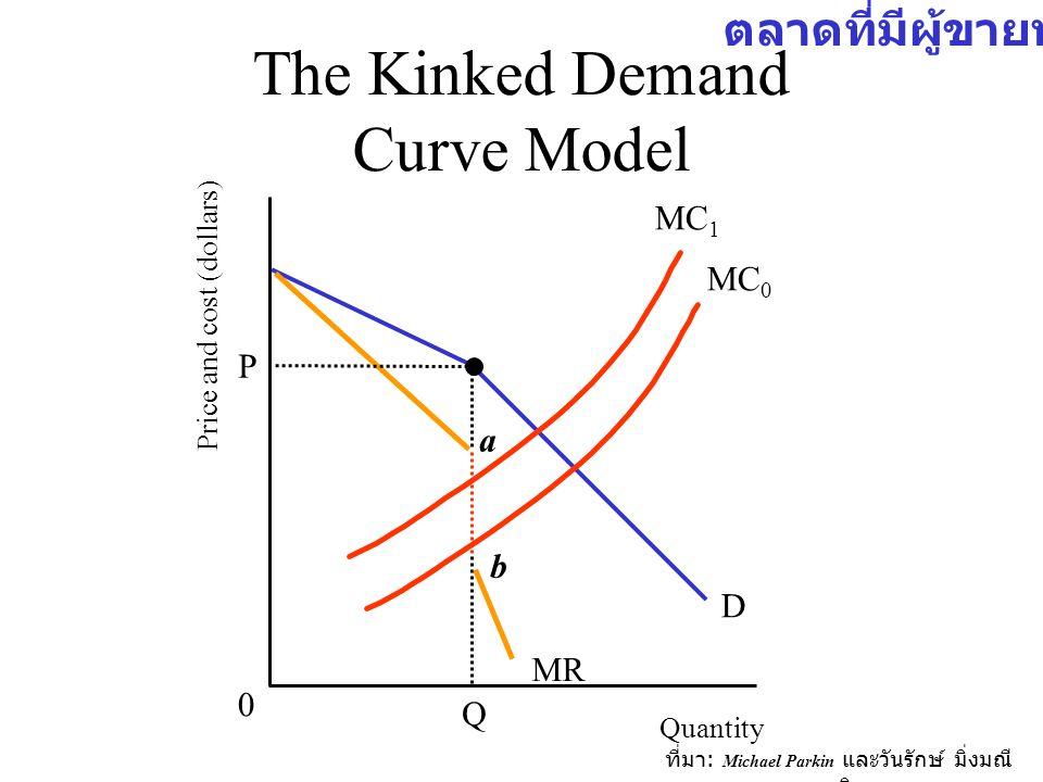 ที่มา : Michael Parkin และวันรักษ์ มิ่งมณี นาคิน Quantity Price and cost (dollars) The Kinked Demand Curve Model D Q a MR b 0 MC 1 P MC 0 ตลาดที่มีผู้