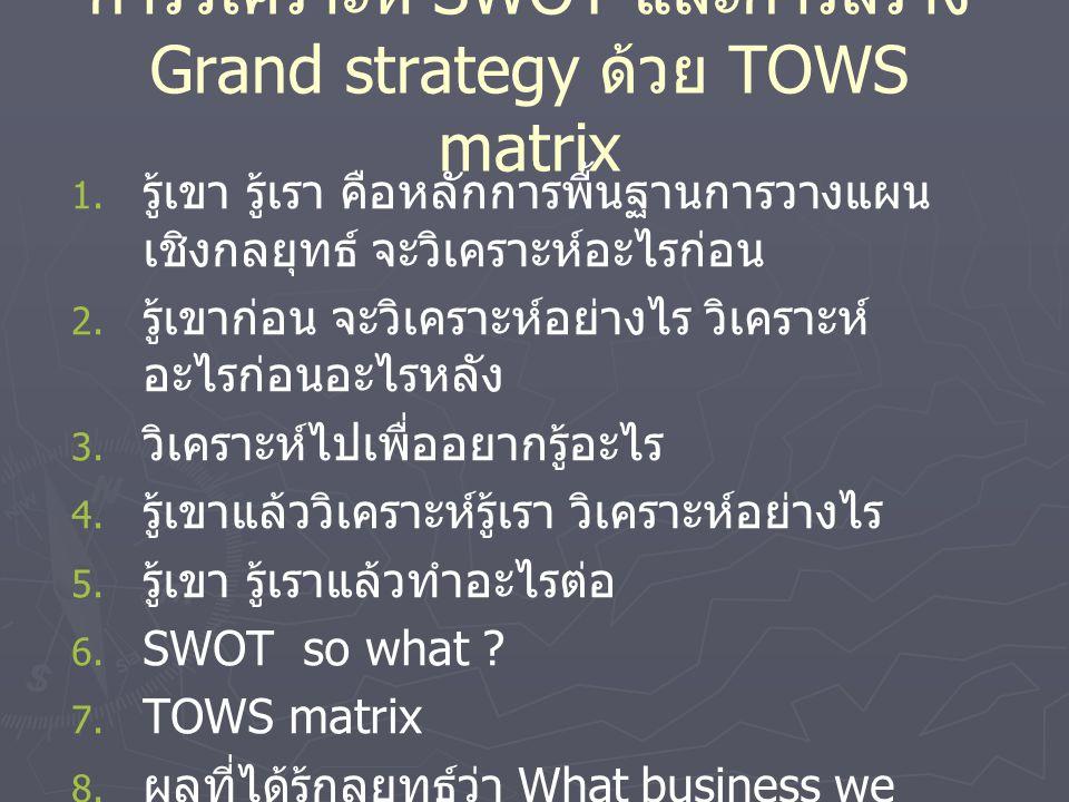 การวิเคราะห์ SWOT และการสร้าง Grand strategy ด้วย TOWS matrix 1. 1. รู้เขา รู้เรา คือหลักการพื้นฐานการวางแผน เชิงกลยุทธ์ จะวิเคราะห์อะไรก่อน 2. 2. รู้