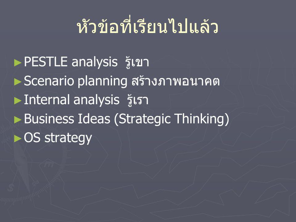หัวข้อที่เรียนไปแล้ว ► ► PESTLE analysis รู้เขา ► ► Scenario planning สร้างภาพอนาคต ► ► Internal analysis รู้เรา ► ► Business Ideas (Strategic Thinkin