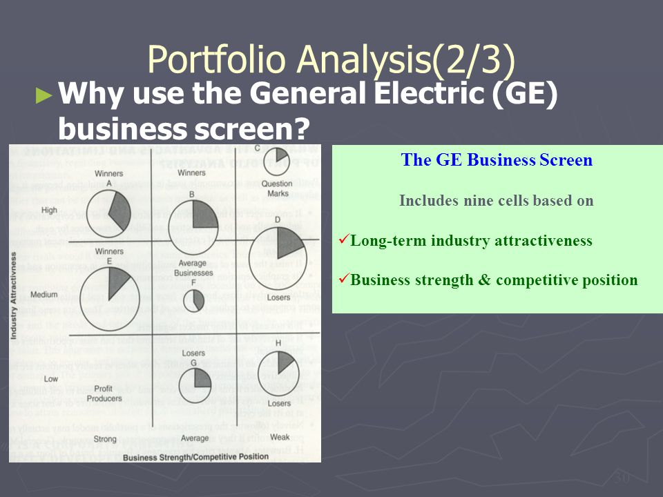 30 Portfolio Analysis(2/3) ► ► Why use the General Electric (GE) business screen? The GE Business Screen Includes nine cells based on Long-term indust