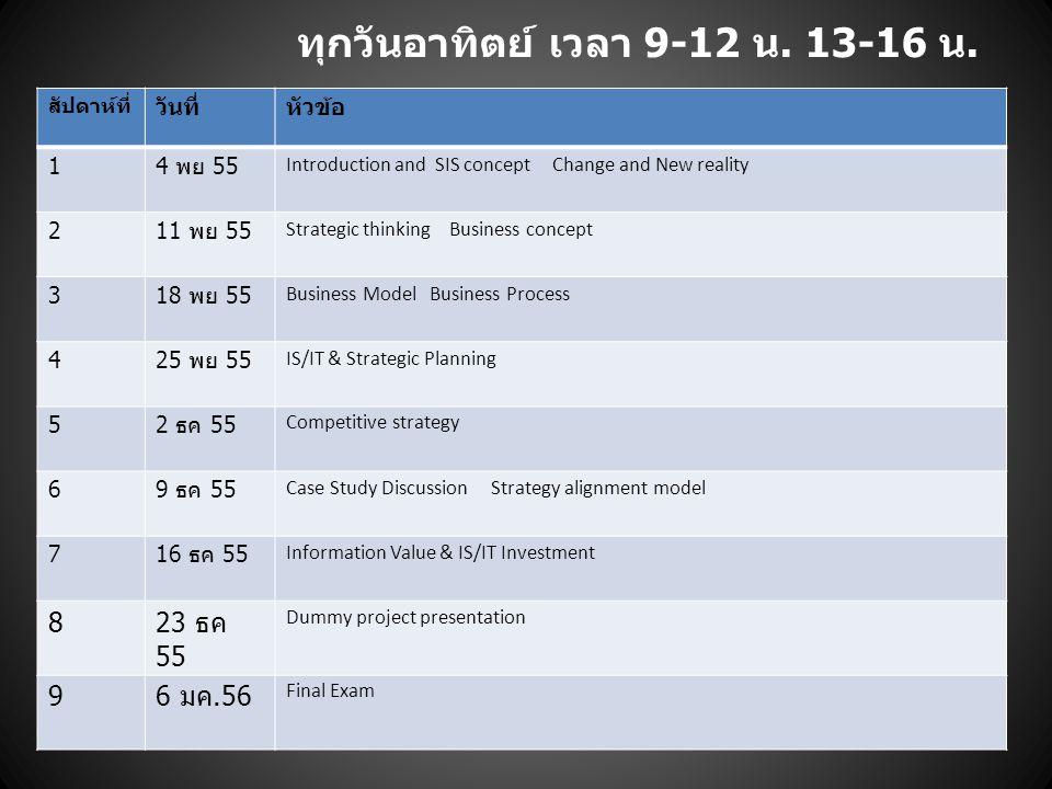 สัปดาห์ที่ วันที่หัวข้อ 1 4 พย 55 Introduction and SIS concept Change and New reality 2 11 พย 55 Strategic thinking Business concept 3 18 พย 55 Busine