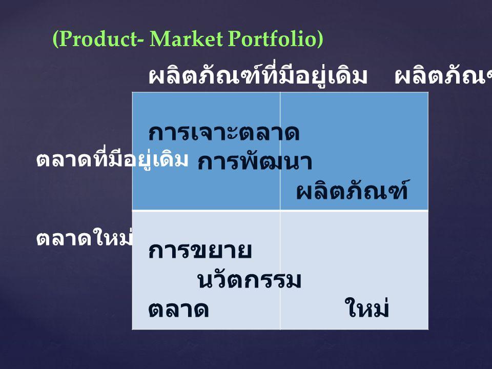(Product- Market Portfolio) ผลิตภัณฑ์ที่มีอยู่เดิมผลิตภัณฑ์ใหม่ ตลาดที่มีอยู่เดิม ตลาดใหม่ การเจาะตลาด การพัฒนา ผลิตภัณฑ์ การขยาย นวัตกรรม ตลาดใหม่