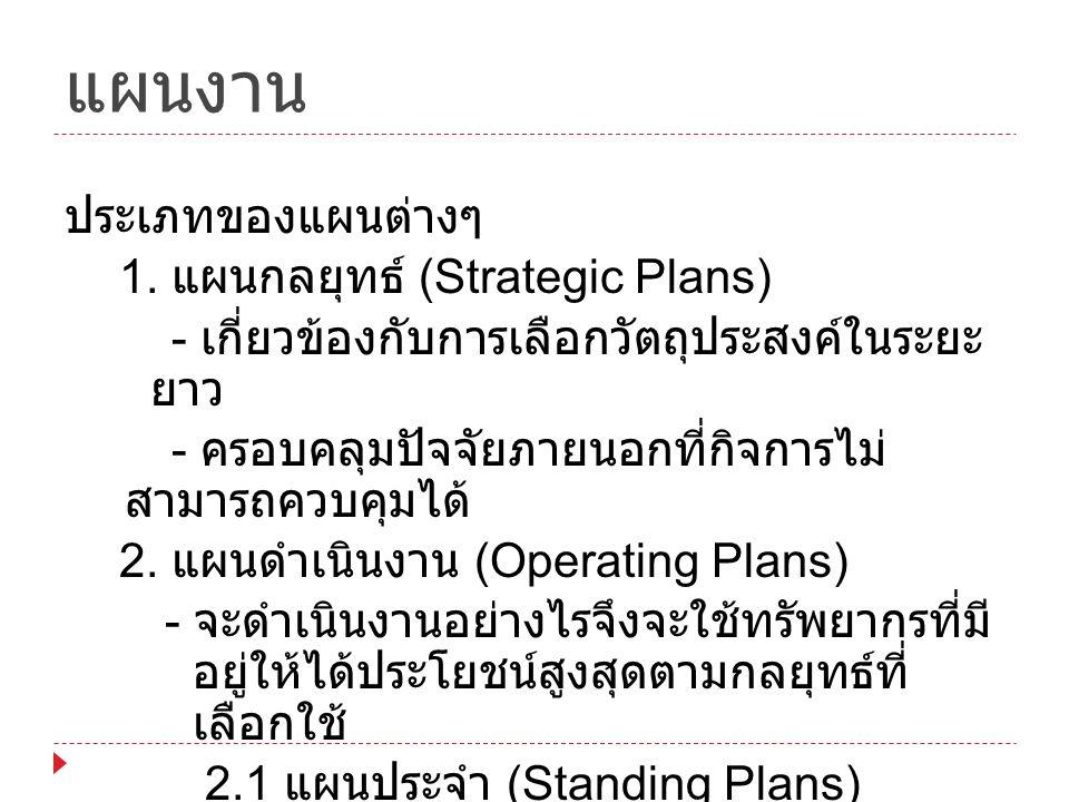 แผนงาน ประเภทของแผนต่างๆ 1. แผนกลยุทธ์ (Strategic Plans) - เกี่ยวข้องกับการเลือกวัตถุประสงค์ในระยะ ยาว - ครอบคลุมปัจจัยภายนอกที่กิจการไม่ สามารถควบคุม