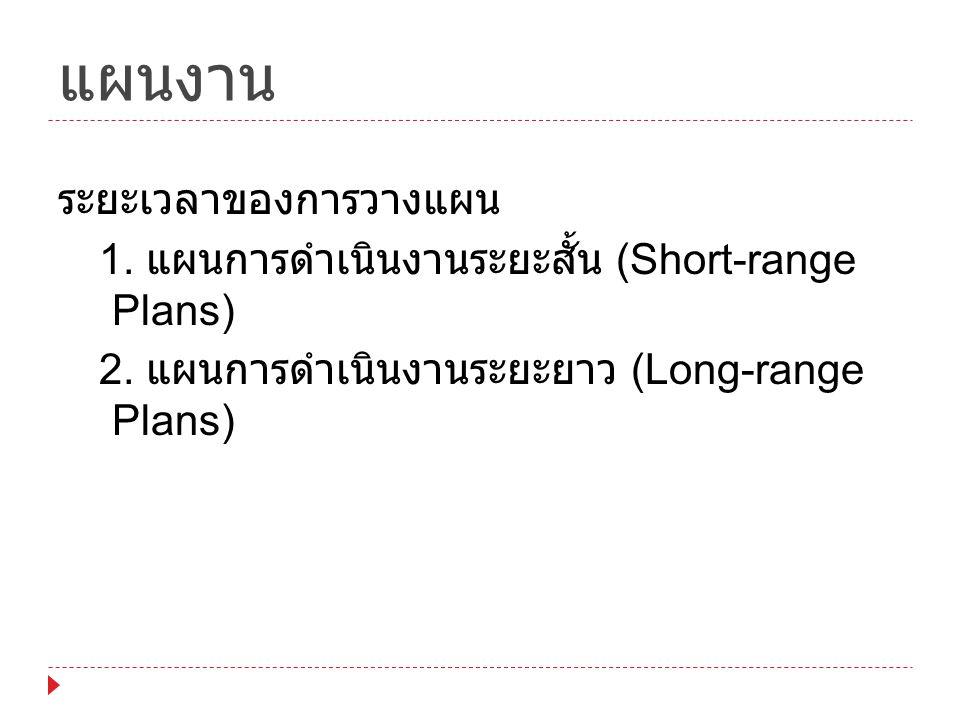 แผนงาน ระยะเวลาของการวางแผน 1. แผนการดำเนินงานระยะสั้น (Short-range Plans) 2. แผนการดำเนินงานระยะยาว (Long-range Plans)