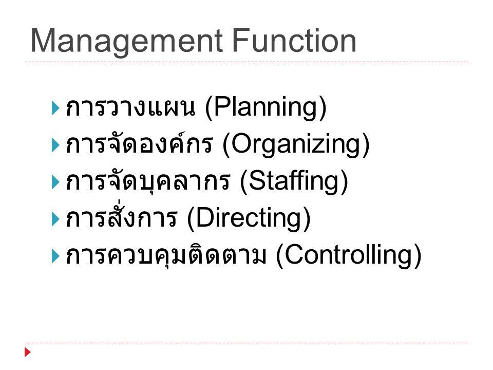 Management Function  การวางแผน (Planning)  การกำหนดวิธีปฏิบัติไว้ล่วงหน้าเพื่อ ก่อให้เกิดผลสำเร็จของงานตามที่ต้องการ  การใช้ทรัพยากร  การดำเนินงาน  ระยะเวลา  เลือกวิธีปฏิบัติ  หน้าที่บุคลากร