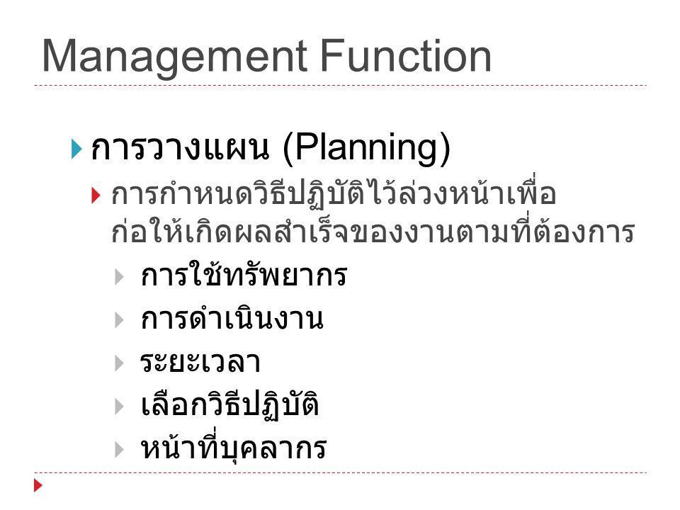 Management Function  การจัดองค์กร (Organizing)  กำหนดและจัดเตรียมกิจกรรมต่างๆ  แบ่งแยกงานเป็นกลุ่มๆ  มอบหมายผู้รับผิดชอบ  จัดให้มีการประสานงาน ตัวอย่าง กิจการผลิตสินค้า