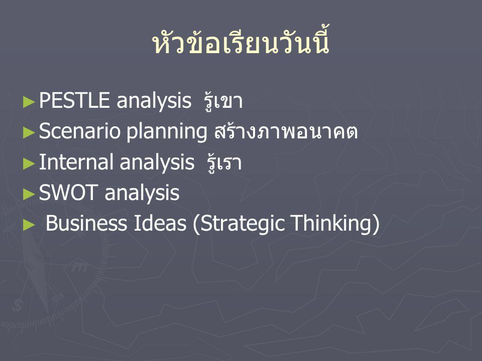 หัวข้อเรียนวันนี้ ► ► PESTLE analysis รู้เขา ► ► Scenario planning สร้างภาพอนาคต ► ► Internal analysis รู้เรา ► ► SWOT analysis ► ► Business Ideas (St