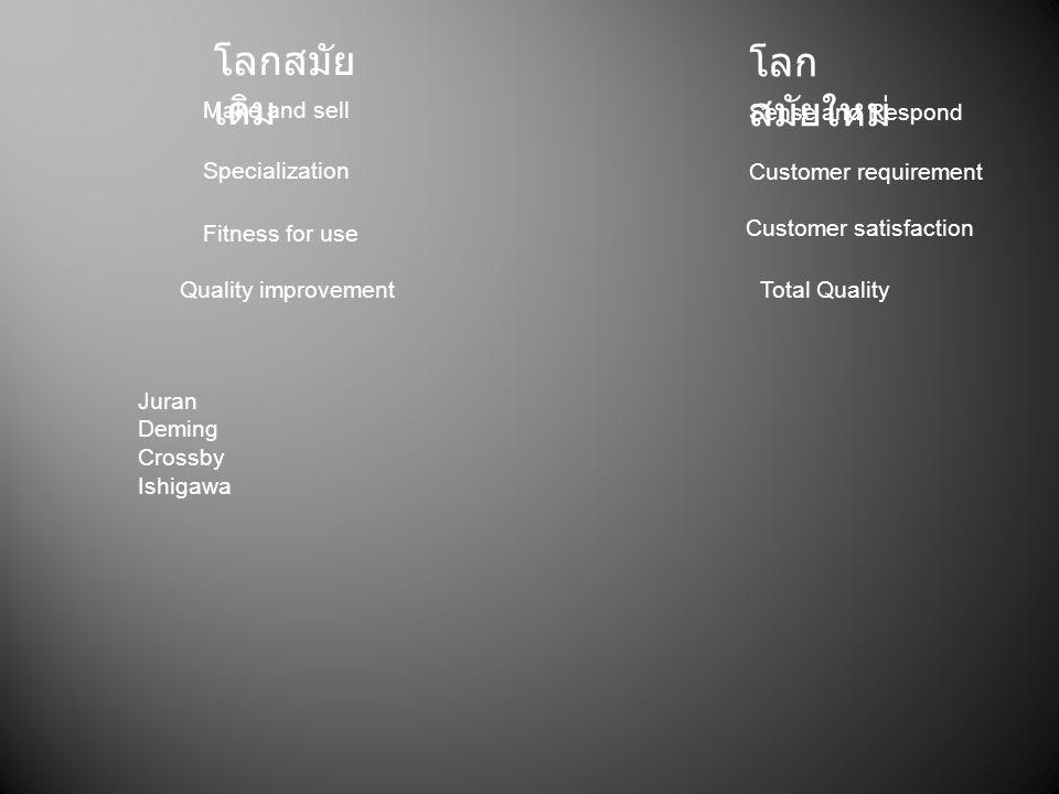 โลกสมัย เดิม โลก สมัยใหม่ Make and sell Sense and Respond Fitness for use Customer satisfaction Quality improvementTotal Quality Juran Deming Crossby Ishigawa Specialization Customer requirement