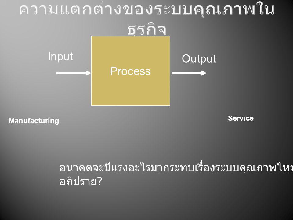 Process Input Output Manufacturing Service อนาคตจะมีแรงอะไรมากระทบเรื่องระบบคุณภาพไหม อภิปราย ?