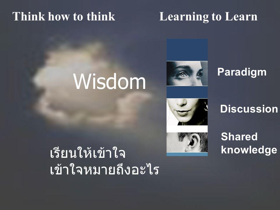 ใจ จิต สมอง ผัสสะทั้ง 5 Sense information คิด ทักษะการคิด Knowledge Challenges ทักษะการเรียนรู้ การ กระทำ Respo nd หลักคิด คิดในสิ่งที่ควรคิด คิดให้เป็น คิดให้ถูก หลักวิชา ทำในสิ่งที่ควรทำ หลักปฏิบัติ ทำให้เป็น ทำให้ถูก Outside in New Reality Change ตั้งใจ ตาดู หูฟัง การพูด ทักษะการมอง การฟัง Wisdom Intelligence