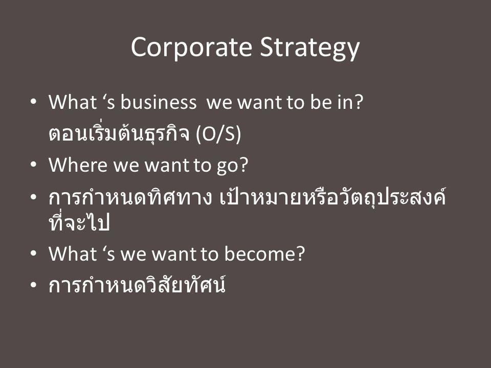 Corporate Strategy What 's business we want to be in? ตอนเริ่มต้นธุรกิจ (O/S) Where we want to go? การกำหนดทิศทาง เป้าหมายหรือวัตถุประสงค์ ที่จะไป Wha