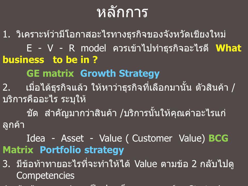 หลักการ 1. วิเคราะห์ว่ามีโอกาสอะไรทางธุรกิจของจังหวัดเชียงใหม่ E - V - R model ควรเข้าไปทำธุรกิจอะไรดี What business to be in ? GE matrix Growth Strat
