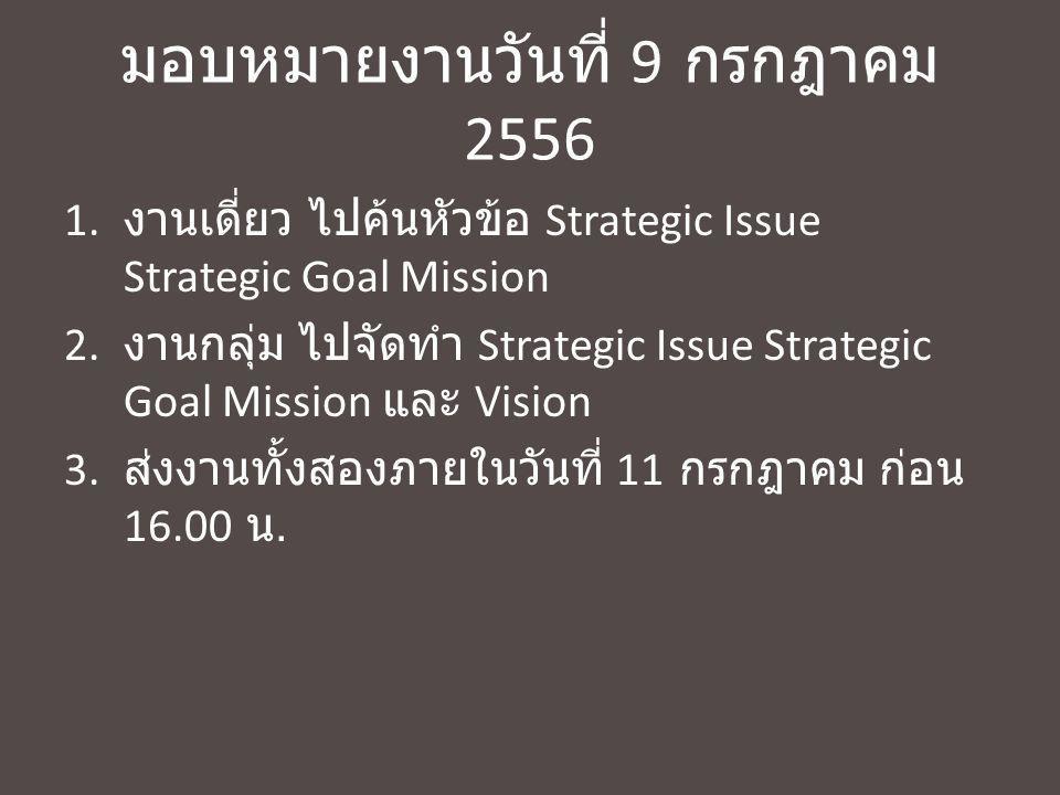 มอบหมายงานวันที่ 9 กรกฎาคม 2556 1. งานเดี่ยว ไปค้นหัวข้อ Strategic Issue Strategic Goal Mission 2. งานกลุ่ม ไปจัดทำ Strategic Issue Strategic Goal Mis