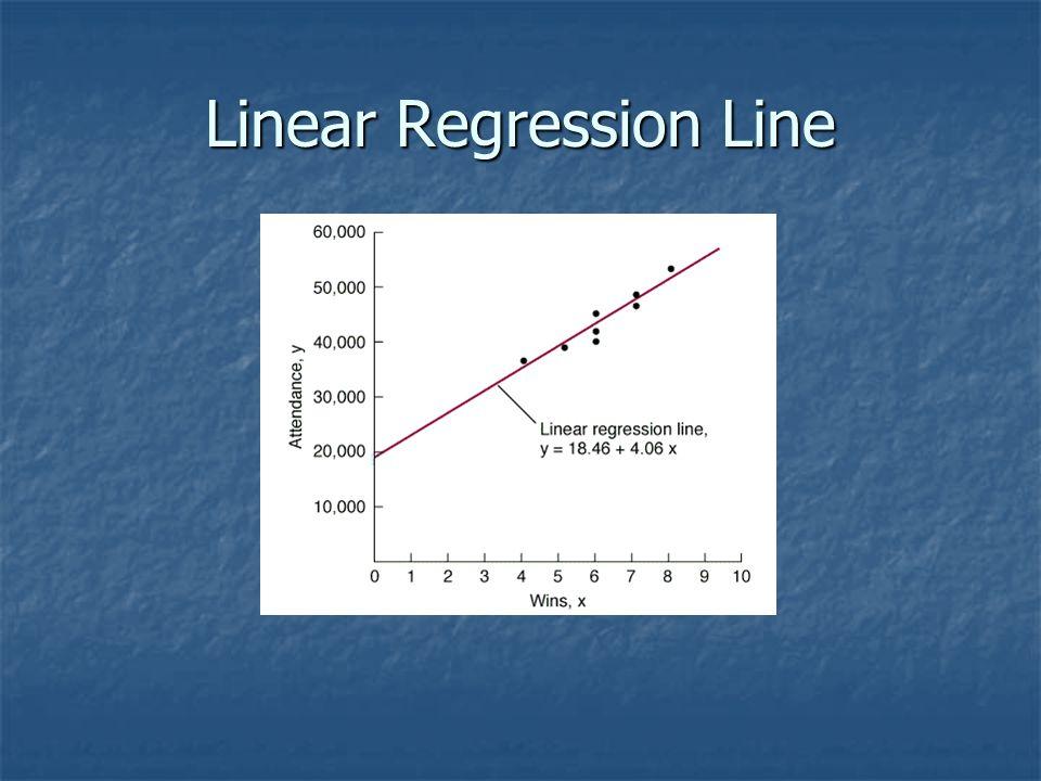 Regression Methods Study relationship between two or more variables Study relationship between two or more variables Dependent variable depends on independent variable Dependent variable depends on independent variable