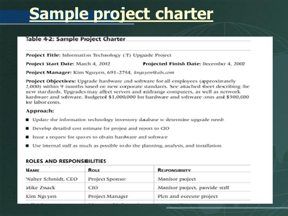 Project charter ไม่ยากที่จะ เขียน แต่ยากที่จะได้รับ การยอมรับและลงนาม ดังนั้น จงควรที่จะเขียนให้เห็น บทบาทและการคาดหวังที่ชัดเจน
