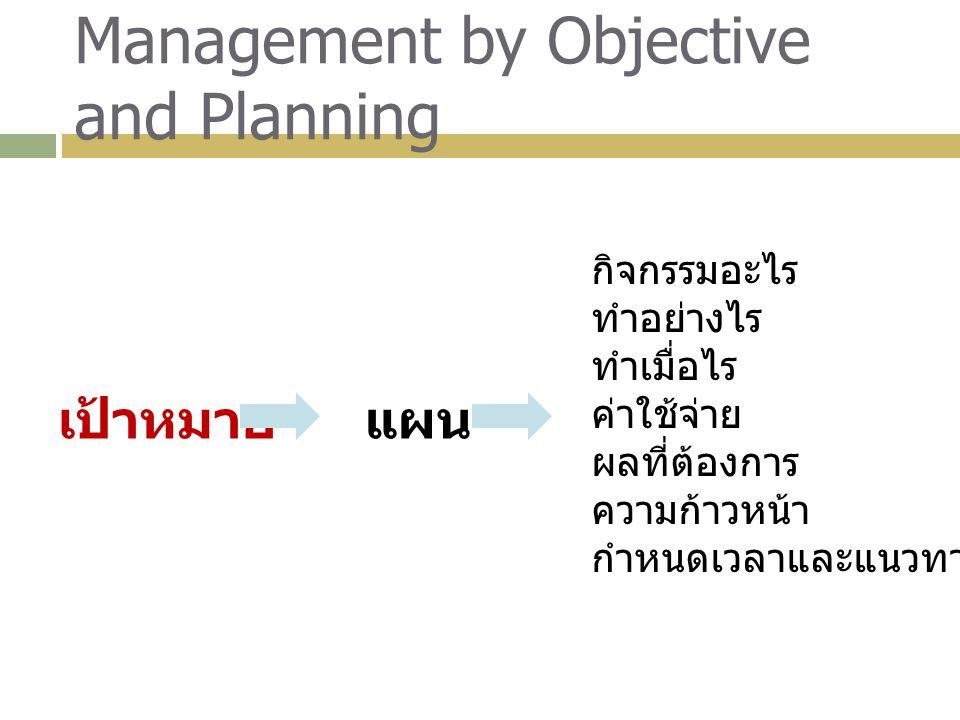 Management by Objective and Planning เป้าหมายแผน กิจกรรมอะไร ทำอย่างไร ทำเมื่อไร ค่าใช้จ่าย ผลที่ต้องการ ความก้าวหน้า กำหนดเวลาและแนวทางแก้ไข