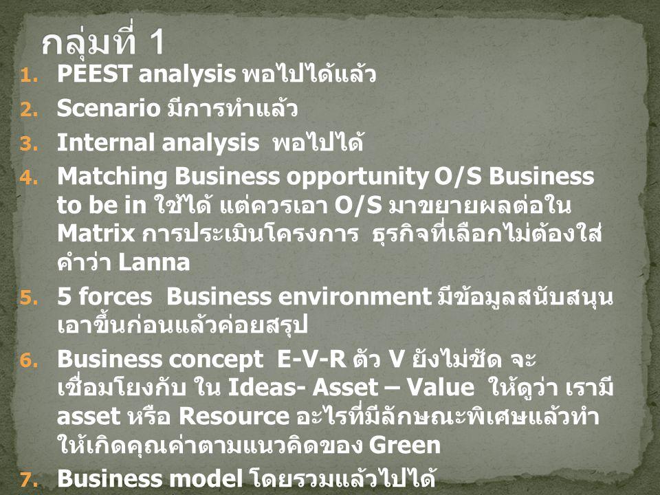 1. PEEST analysis พอไปได้แล้ว 2. Scenario มีการทำแล้ว 3. Internal analysis พอไปได้ 4. Matching Business opportunity O/S Business to be in ใช้ได้ แต่คว