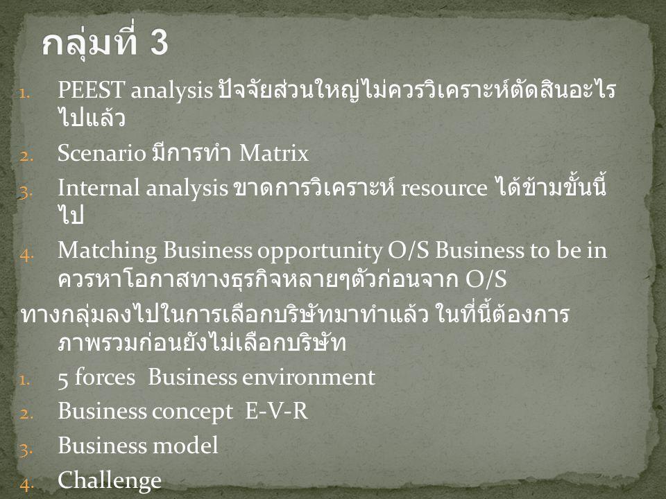 1. PEEST analysis ปัจจัยส่วนใหญ่ไม่ควรวิเคราะห์ตัดสินอะไร ไปแล้ว 2. Scenario มีการทำ Matrix 3. Internal analysis ขาดการวิเคราะห์ resource ได้ข้ามขั้นน