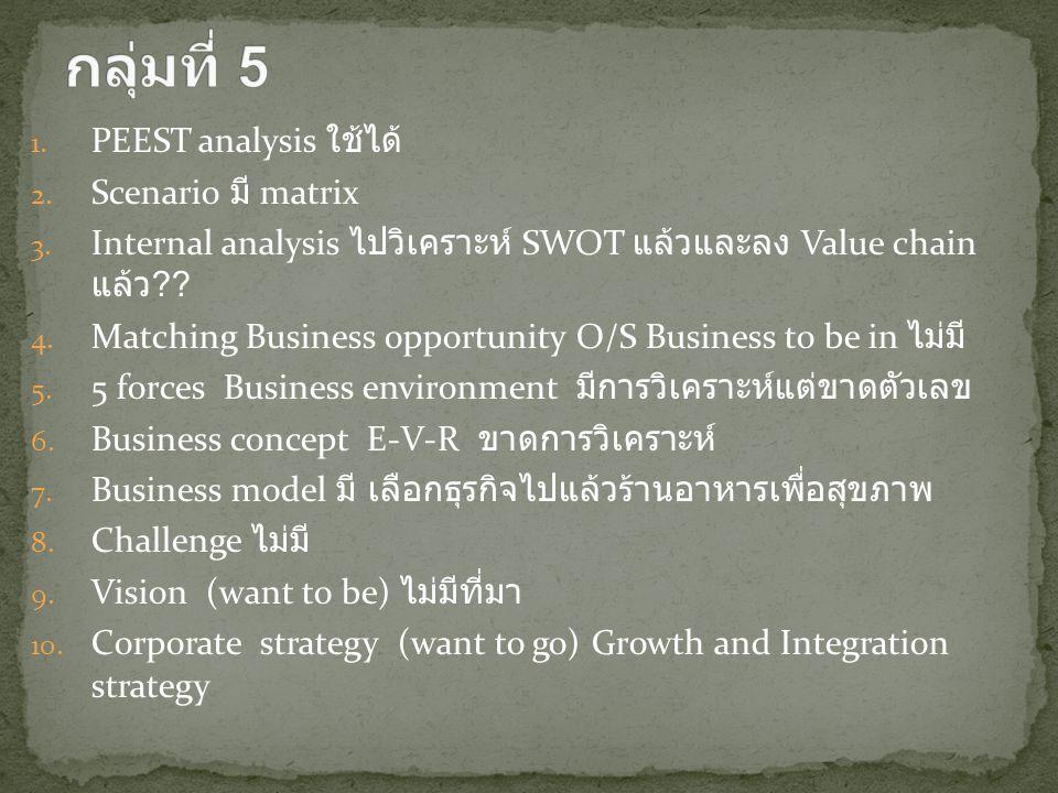 1. PEEST analysis ใช้ได้ 2. Scenario มี matrix 3. Internal analysis ไปวิเคราะห์ SWOT แล้วและลง Value chain แล้ว ?? 4. Matching Business opportunity O/