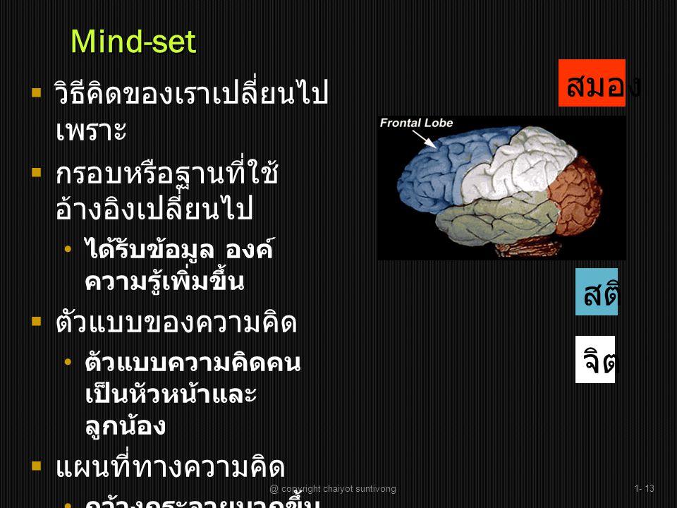 @ copyright chaiyot suntivong1- 13 Mind-set  วิธีคิดของเราเปลี่ยนไป เพราะ  กรอบหรือฐานที่ใช้ อ้างอิงเปลี่ยนไป ได้รับข้อมูล องค์ ความรู้เพิ่มขึ้น  ต