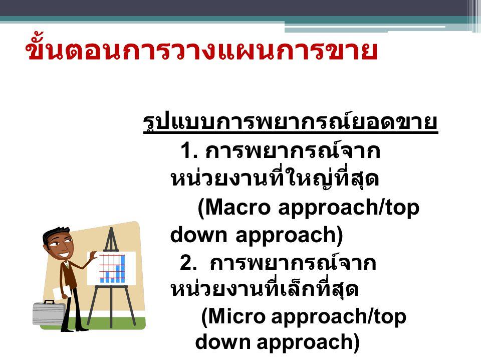 ขั้นตอนการวางแผนการขาย รูปแบบการพยากรณ์ยอดขาย 1. การพยากรณ์จาก หน่วยงานที่ใหญ่ที่สุด (Macro approach/top down approach) 2. การพยากรณ์จาก หน่วยงานที่เล