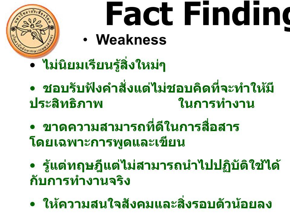 Fact Finding Strength นักศึกษาคณะเกษตรศาสตร์ มหาวิทยาลัยเชียงใหม่ ….