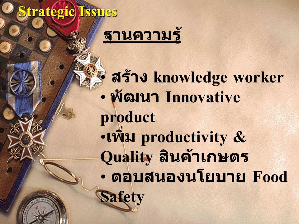 Strategic Issues สร้าง knowledge worker พัฒนา Innovative product เพิ่ม productivity & Quality สินค้าเกษตร ตอบสนองนโยบาย Food Safety ฐานความรู้