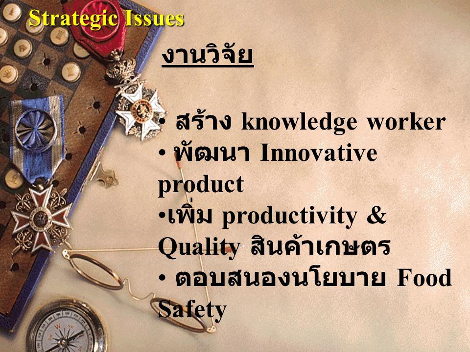 Strategic Issues สร้าง knowledge worker พัฒนา Innovative product เพิ่ม productivity & Quality สินค้าเกษตร ตอบสนองนโยบาย Food Safety งานวิจัย