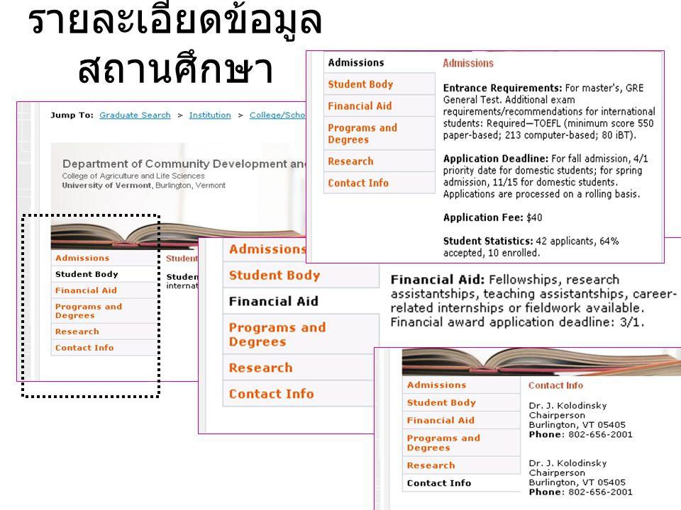 รายละเอียดข้อมูล สถานศึกษา