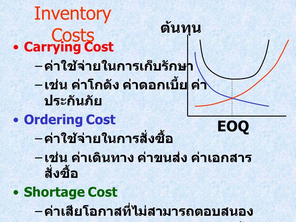 Inventory Costs Carrying Cost – ค่าใช้จ่ายในการเก็บรักษา – เช่น ค่าโกดัง ค่าดอกเบี้ย ค่า ประกันภัย Ordering Cost – ค่าใช้จ่ายในการสั่งซื้อ – เช่น ค่าเดินทาง ค่าขนส่ง ค่าเอกสาร สั่งซื้อ Shortage Cost – ค่าเสียโอกาสที่ไม่สามารถตอบสนอง – ความต้องการลูกค้า ลูกค้าอาจไปซื้อ จากคู่แข่ง EOQ ปริมาณ ต้นทุน