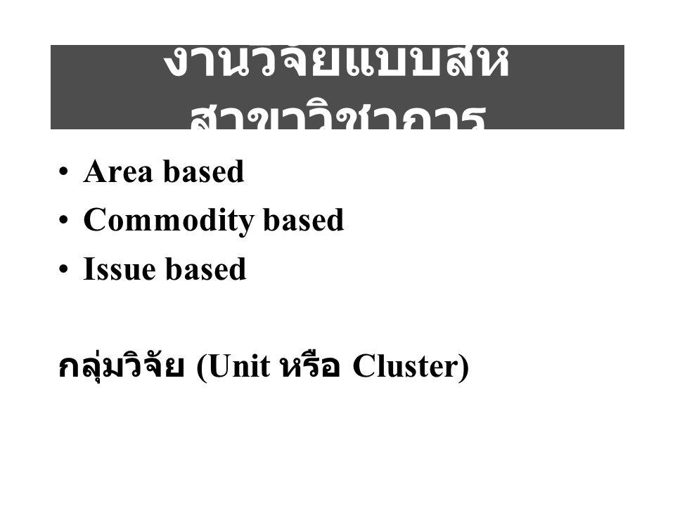 งานวิจัยแบบสห สาขาวิชาการ Area based Commodity based Issue based กลุ่มวิจัย (Unit หรือ Cluster)
