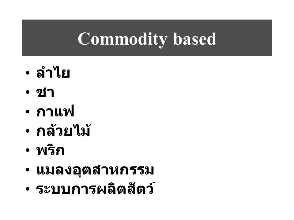 Commodity based ลำไย ชา กาแฟ กล้วยไม้ พริก แมลงอุตสาหกรรม ระบบการผลิตสัตว์