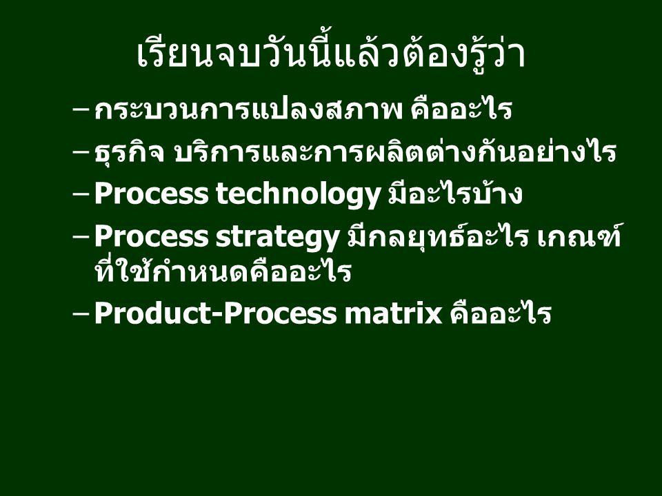 เรียนจบวันนี้แล้วต้องรู้ว่า – กระบวนการแปลงสภาพ คืออะไร – ธุรกิจ บริการและการผลิตต่างกันอย่างไร –Process technology มีอะไรบ้าง –Process strategy มีกลย