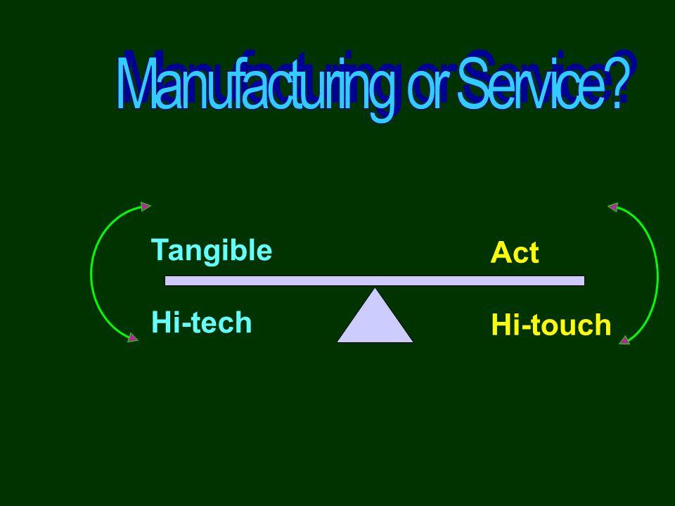 Product-Process Matrix Labor Intensity Low High Professional Service Shop Mass Service Factory Customization