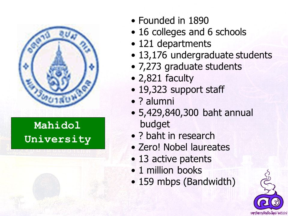 Mahidol University Founded in 1890 16 colleges and 6 schools 121 departments 13,176 undergraduate students 7,273 graduate students 2,821 faculty 19,32