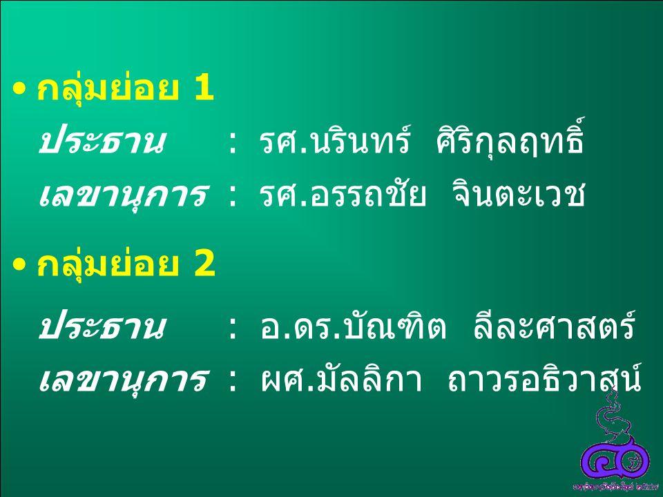 กลุ่มย่อย 3 ประธาน:นางเพ็ญสุวรรณ นาคะปรีชา เลขานุการ :นางฟองจันทร์ สุขสวัสดิ์ – ณ อยุธยา กลุ่มย่อย 4 ประธาน:ผศ.ประโยชน์ อุนจะนำ เลขานุการ:อ.คมกฤต เล็กศกุล
