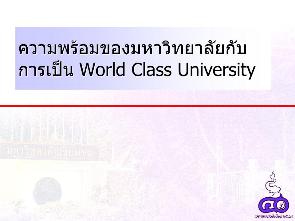 ความพร้อมของมหาวิทยาลัยกับ การเป็น World Class University
